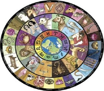 Famous Astrologers In Delhi