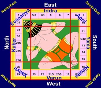 Astrologer In Noida